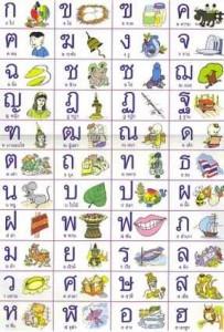 lezione alfabeto thailandese per imparare il thai